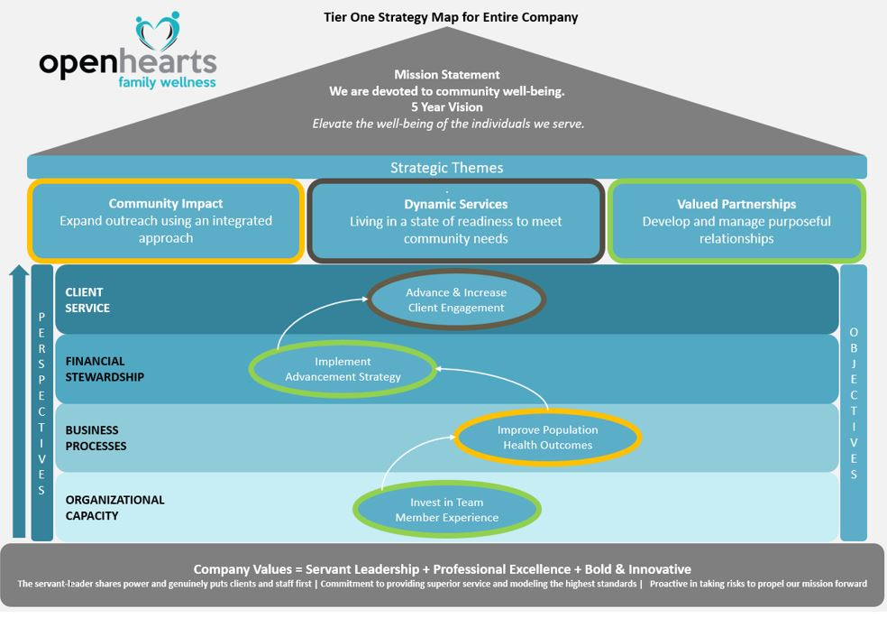 Our Strategic Plan – Open s English on mobile strategy business, marketing strategy business, design strategy business,